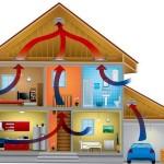 Какая бывает вентиляция в частном доме