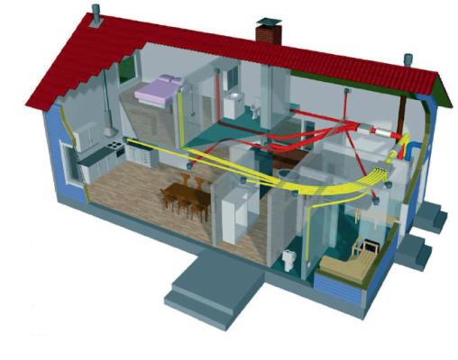 Преимущества механической вентиляции